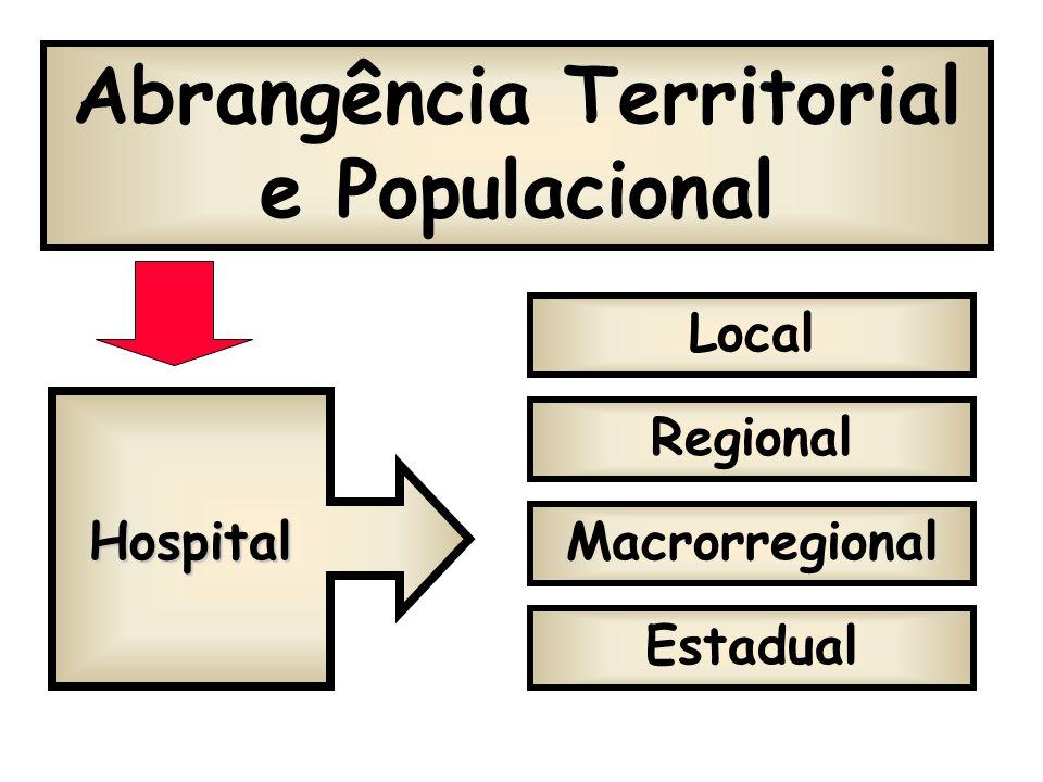 Tipo de Atendimento Clínicas Básicas Geral Especializado Hospital