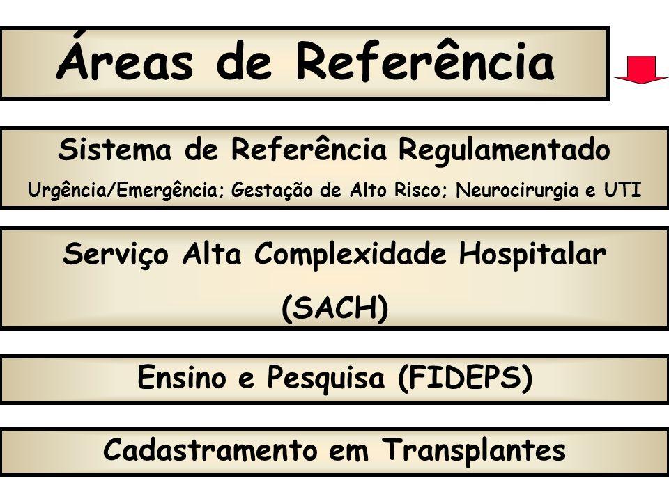 Abrangência Territorial e Populacional Local Regional Macrorregional Hospital Estadual