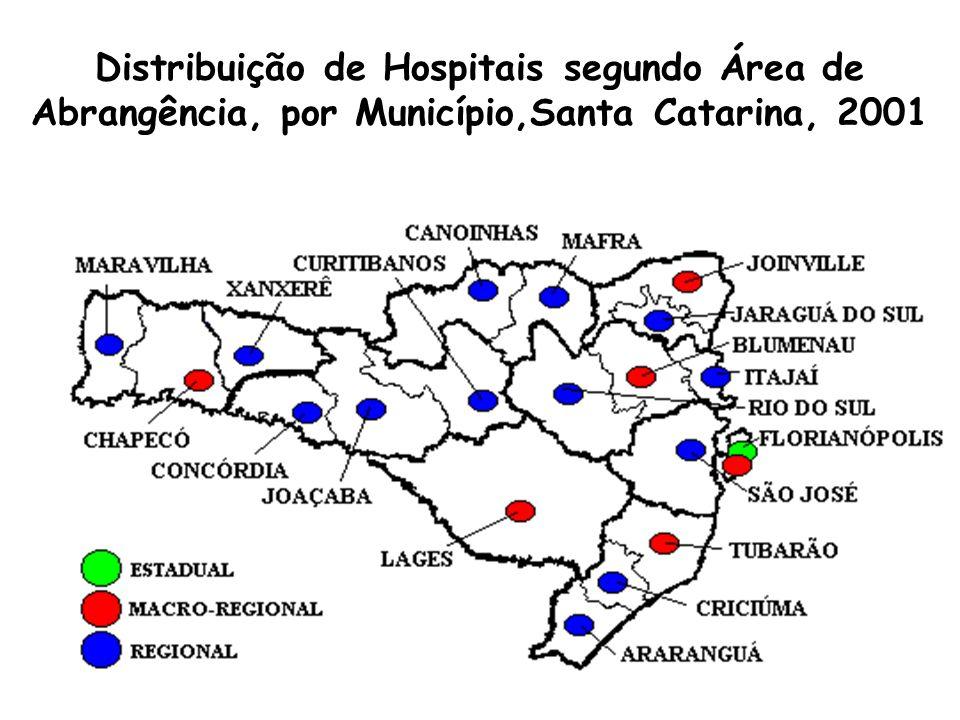 Áreas de Referência Sistema de Referência Regulamentado Urgência/Emergência; Gestação de Alto Risco; Neurocirurgia e UTI Serviço Alta Complexidade Hos