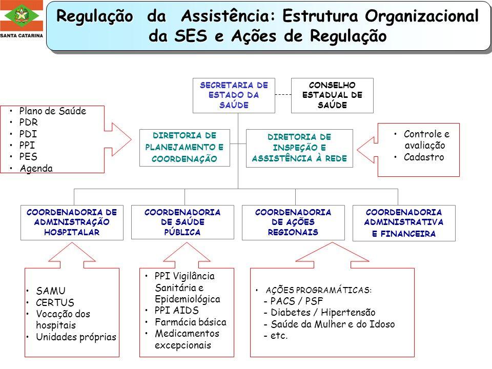 II Fortalecimento da capacidade de gestão do SUS Como estamos caminhando... NOAS - 01/2001 -> A Segunda Estratégia