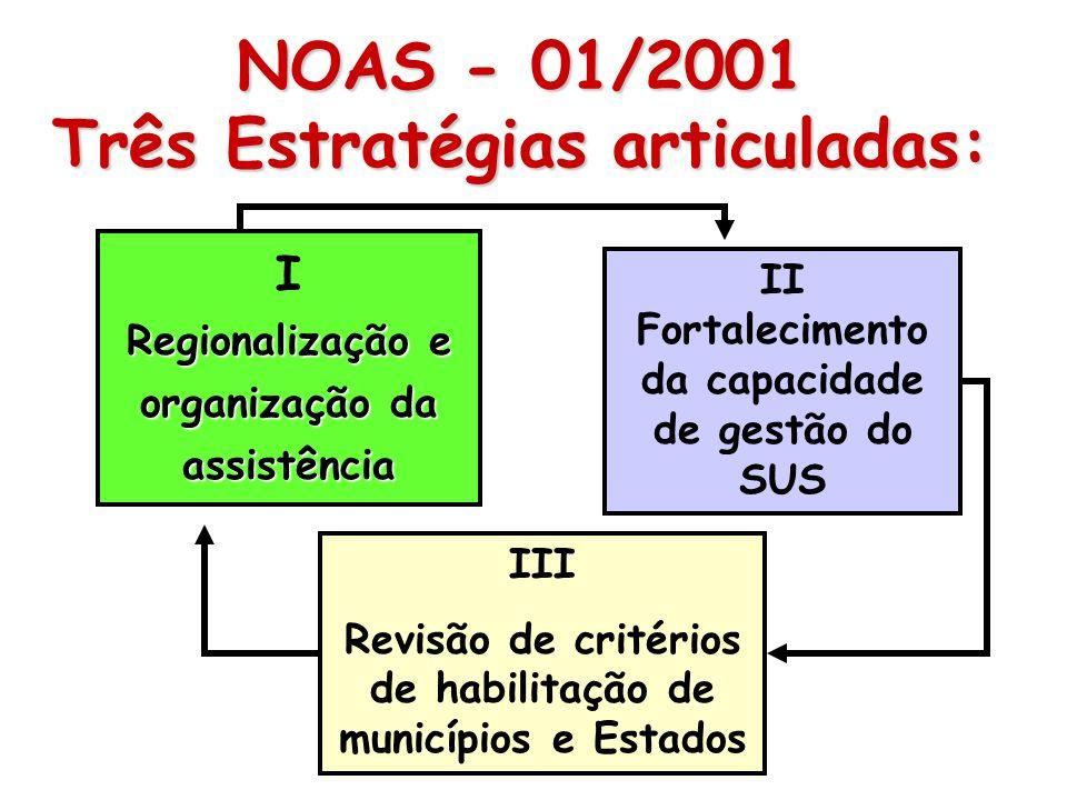 NORMAS OPERACIONAIS Norma Operacional Básica - NOB 01/96 NOAS-SUS 01/2001 - Norma Operacional da Assistência à Saúde NOAS-SUS 01/2001 - Norma Operacio