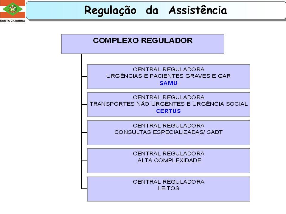 3Cada Macrorregião será, do ponto de vista de referências e contra- referências regulado através das diversas centrais de regulação (Complexo Regulado