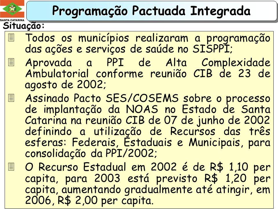 Programação Pactuada Integrada Demonstrativo da Macroalocação dos Recursos Federais considerando diretrizes da NOAS: - CIB 19/03/02