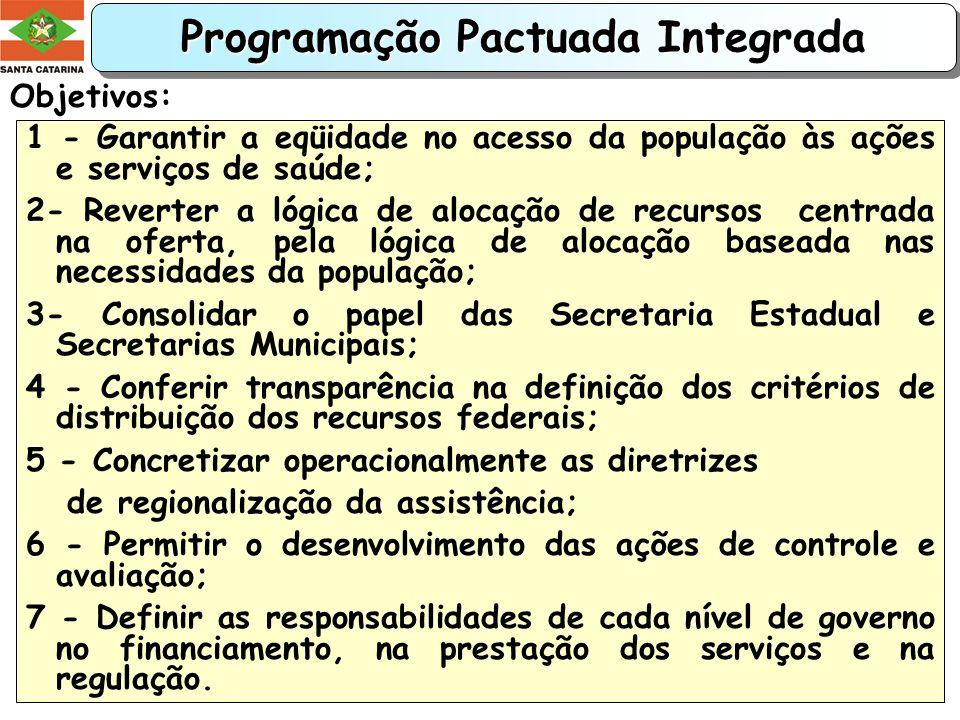 Programação Pactuada Integrada 3Todos os municípios realizaram a programação das ações e serviços de saúde no SISPPI; 3Aprovada a PPI de Alta Complexi