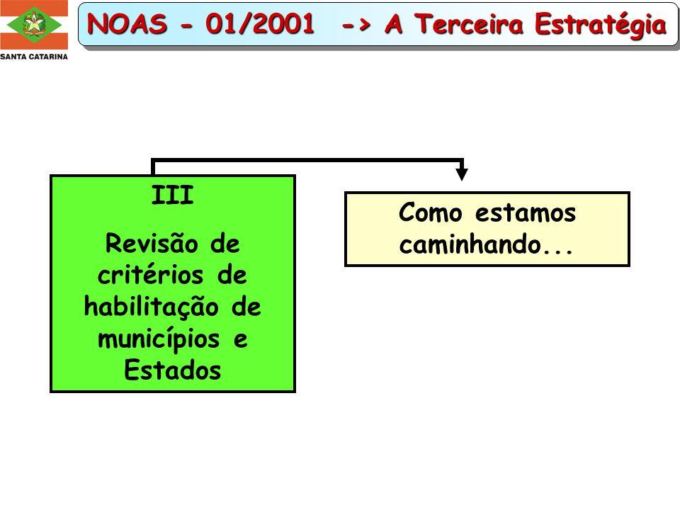 Gerenciamento da Assistência: Cartão Nacional de Saúde Gerenciamento da Assistência: Cartão Nacional de Saúde