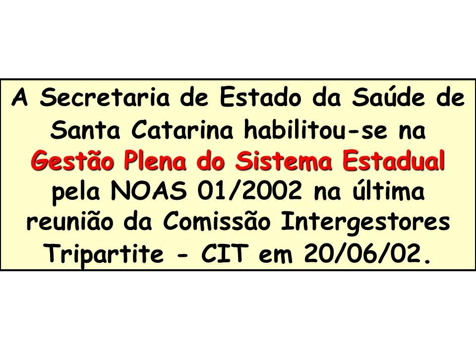 III Revisão de critérios de habilitação de municípios e Estados Como estamos caminhando... NOAS - 01/2001 -> A Terceira Estratégia