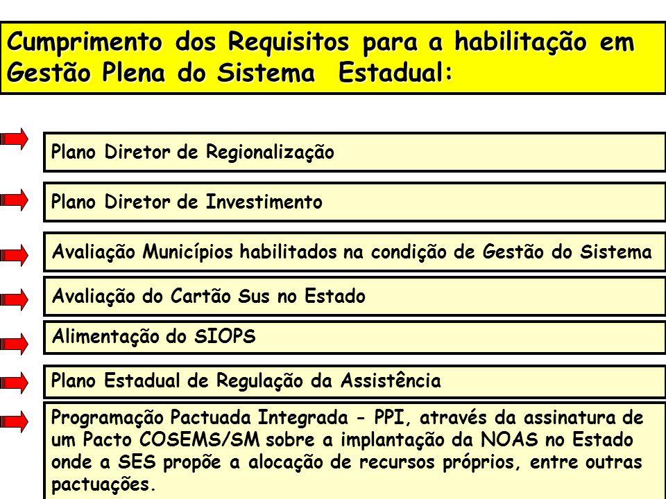 A Secretaria de Estado da Saúde de Santa Catarina habilitou-se na Gestão Plena do Sistema Estadual Gestão Plena do Sistema Estadual pela NOAS 01/2002