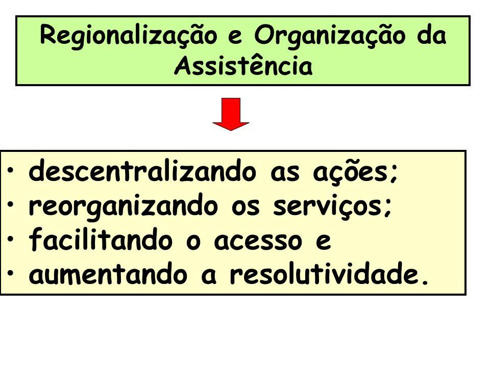 I Regionalização e organização da assistência em Santa Catarina NOAS - 01/2001 -> A Primeira Estratégia Como estamos caminhando...