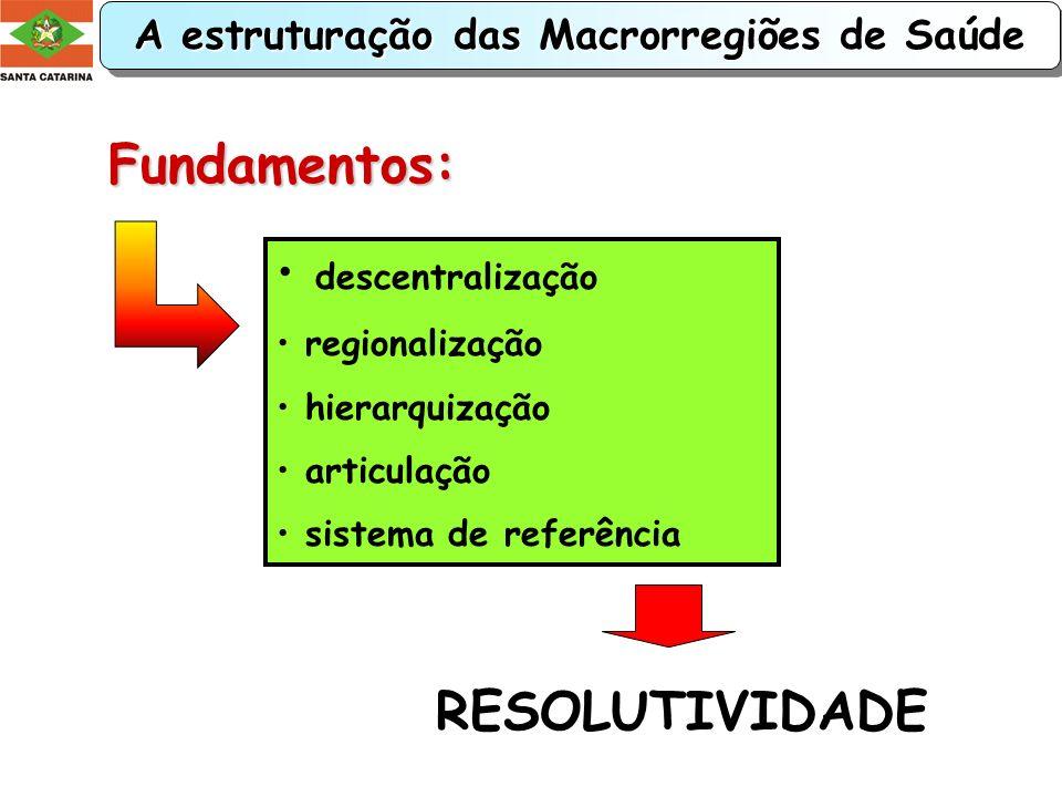 A estruturação das Macrorregiões de Saúde macrorregiões modelo assistencial Estruturar e organizar as macrorregiões, através do planejamento dos servi