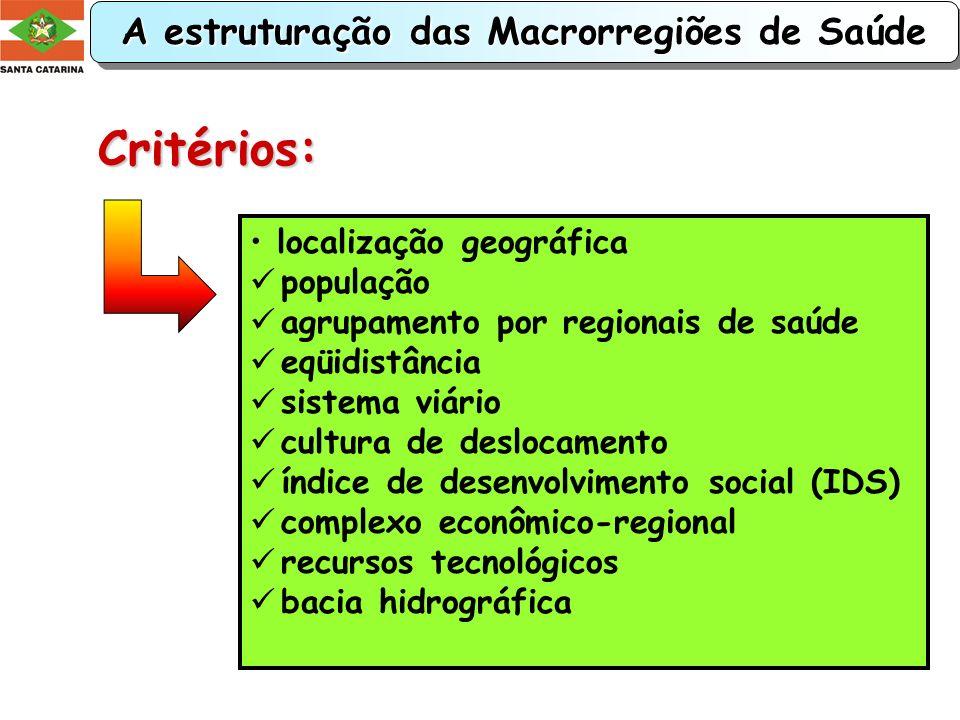A estruturação das Macrorregiões de Saúde descentralização regionalização hierarquização articulação sistema de referência Fundamentos: RESOLUTIVIDADE