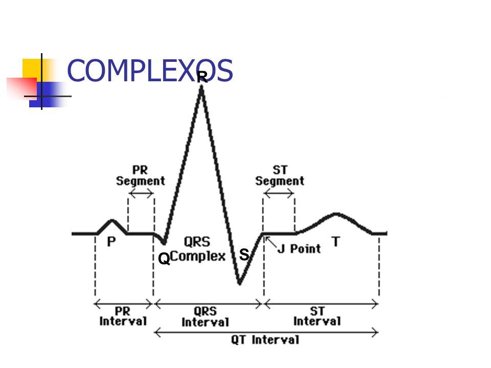 COMPLEXOS R S Q