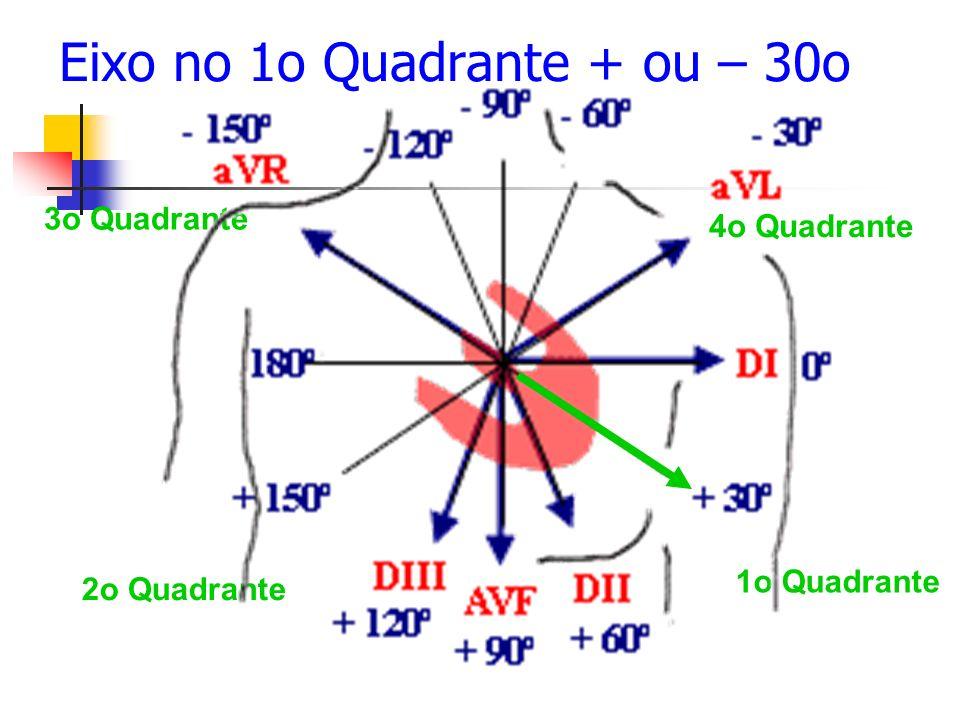 1o Quadrante 2o Quadrante 3o Quadrante 4o Quadrante Eixo no 1o Quadrante + ou – 30o