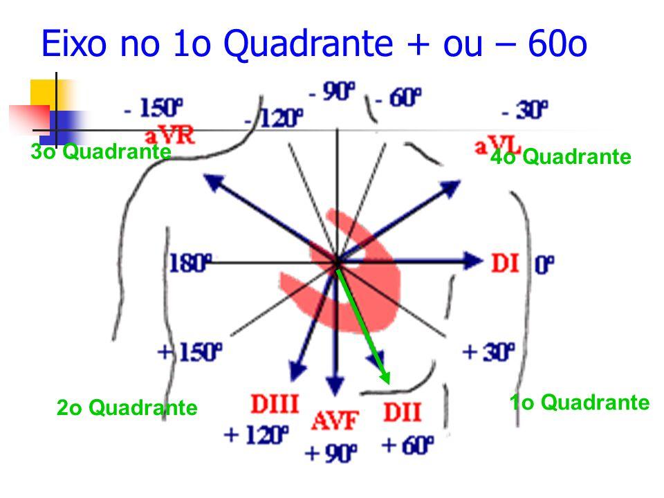 2o Quadrante 3o Quadrante 4o Quadrante 1o Quadrante Eixo no 1o Quadrante + ou – 60o