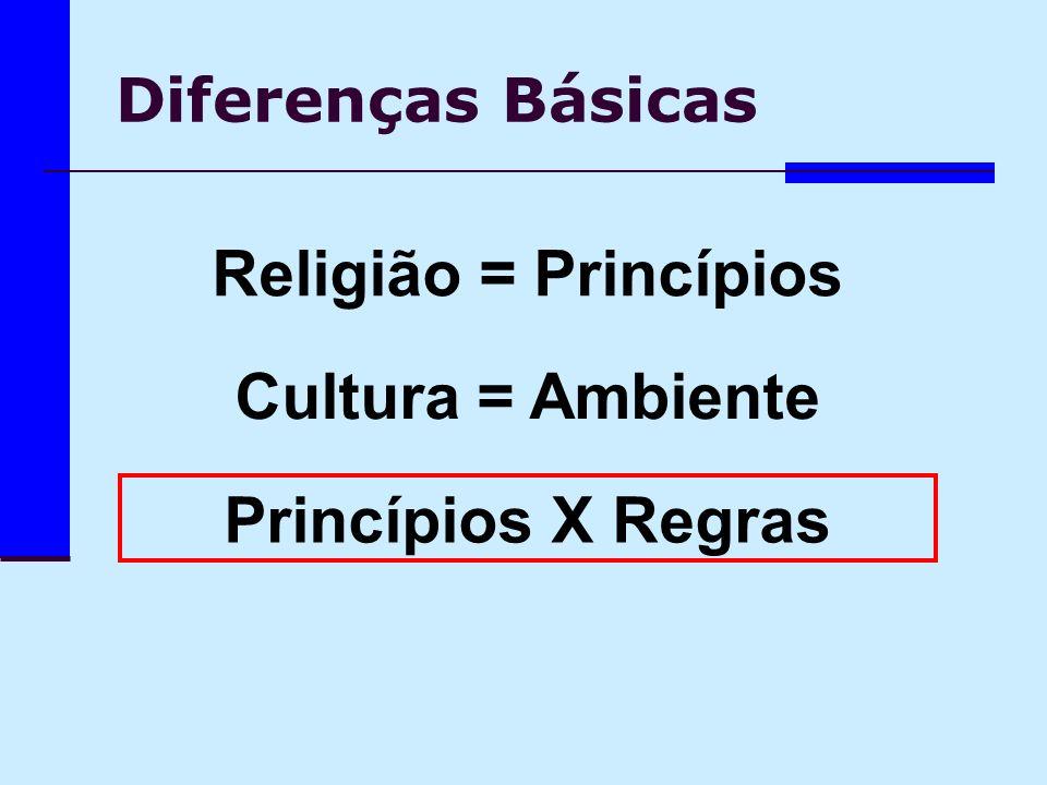 Diferenças Básicas Religião = Princípios Cultura = Ambiente Princípios X Regras