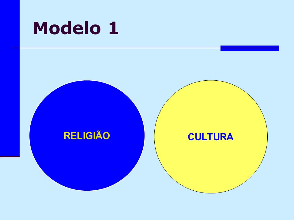 Modelo 1 RELIGIÃO CULTURA