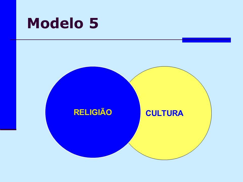 Modelo 5 CULTURA RELIGIÃO