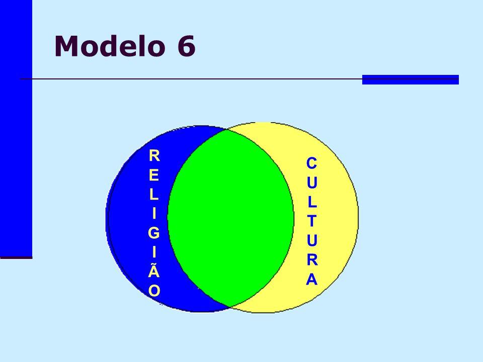 Modelo 6 RELIGIÃORELIGIÃO CULTURACULTURA