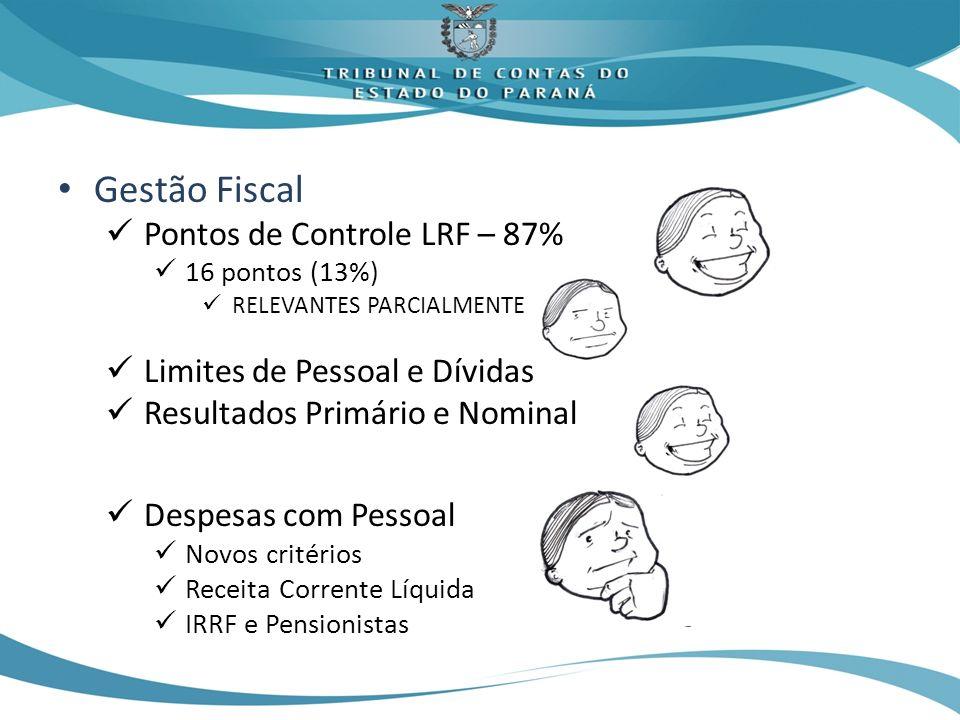 Gestão Fiscal Pontos de Controle LRF – 87% 16 pontos (13%) RELEVANTES PARCIALMENTE Limites de Pessoal e Dívidas Resultados Primário e Nominal Despesas
