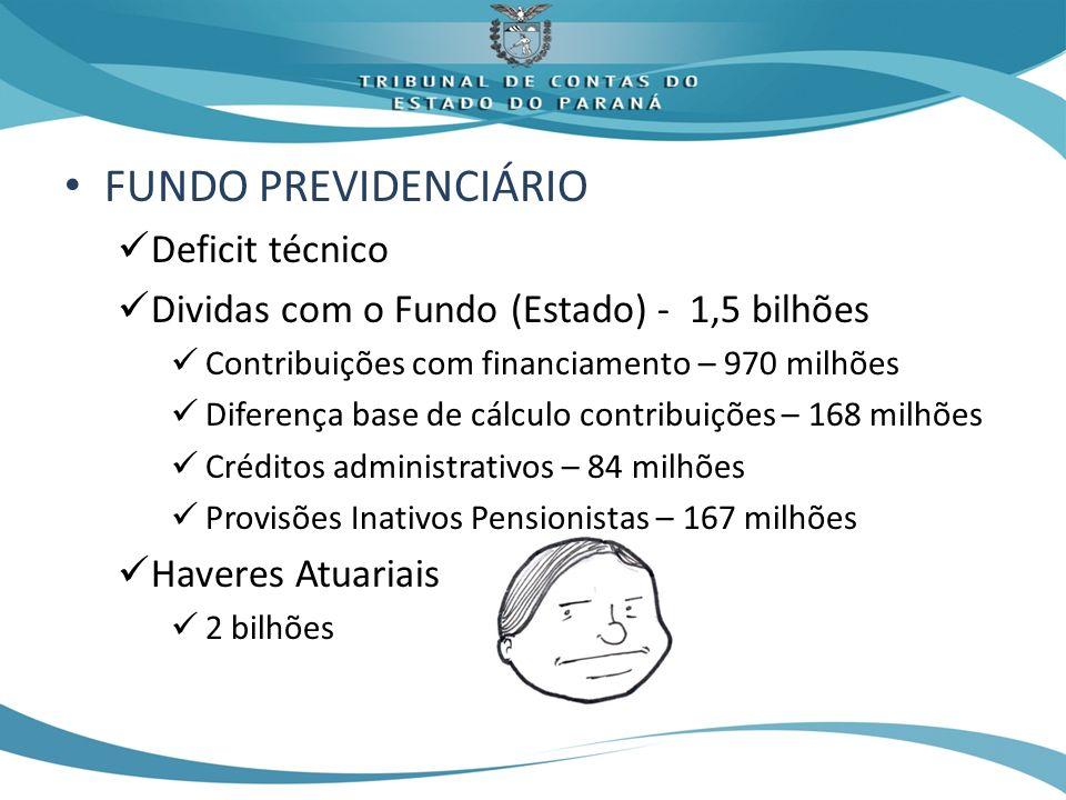 FUNDO PREVIDENCIÁRIO Deficit técnico Dividas com o Fundo (Estado) - 1,5 bilhões Contribuições com financiamento – 970 milhões Diferença base de cálcul