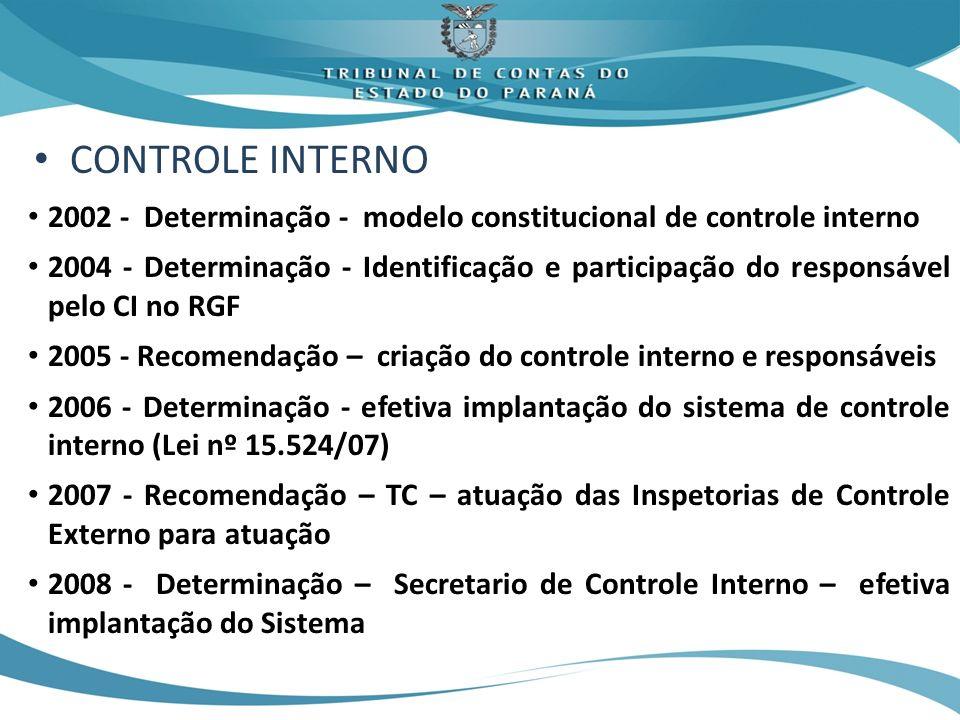 2002 - Determinação - modelo constitucional de controle interno 2004 - Determinação - Identificação e participação do responsável pelo CI no RGF 2005 - Recomendação – criação do controle interno e responsáveis 2006 - Determinação - efetiva implantação do sistema de controle interno (Lei nº 15.524/07) 2007 - Recomendação – TC – atuação das Inspetorias de Controle Externo para atuação 2008 - Determinação – Secretario de Controle Interno – efetiva implantação do Sistema CONTROLE INTERNO