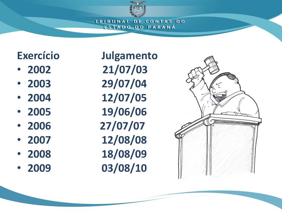 ExercícioJulgamento 2002 21/07/03 200329/07/04 200412/07/05 200519/06/06 2006 27/07/07 200712/08/08 200818/08/09 200903/08/10