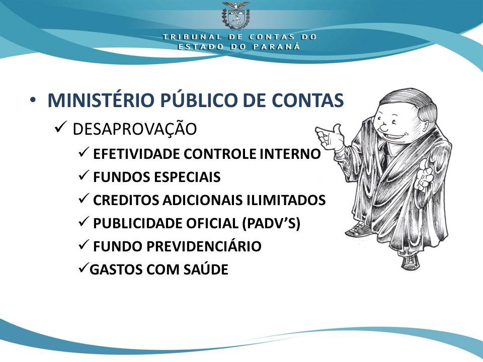 MINISTÉRIO PÚBLICO DE CONTAS DESAPROVAÇÃO EFETIVIDADE CONTROLE INTERNO FUNDOS ESPECIAIS CREDITOS ADICIONAIS ILIMITADOS PUBLICIDADE OFICIAL (PADVS) FUNDO PREVIDENCIÁRIO GASTOS COM SAÚDE