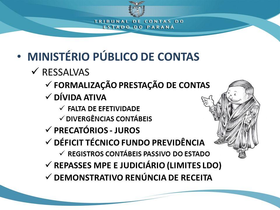 MINISTÉRIO PÚBLICO DE CONTAS RESSALVAS FORMALIZAÇÃO PRESTAÇÃO DE CONTAS DÍVIDA ATIVA FALTA DE EFETIVIDADE DIVERGÊNCIAS CONTÁBEIS PRECATÓRIOS - JUROS DÉFICIT TÉCNICO FUNDO PREVIDÊNCIA REGISTROS CONTÁBEIS PASSIVO DO ESTADO REPASSES MPE E JUDICIÁRIO (LIMITES LDO) DEMONSTRATIVO RENÚNCIA DE RECEITA