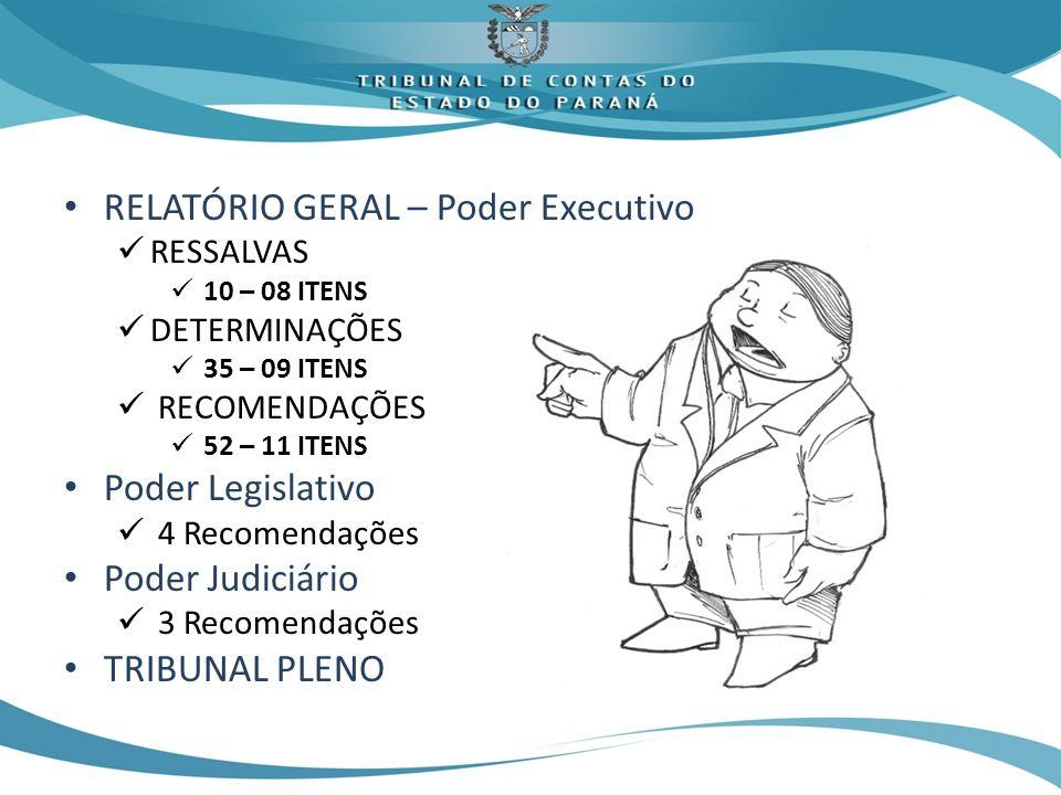 RELATÓRIO GERAL – Poder Executivo RESSALVAS 10 – 08 ITENS DETERMINAÇÕES 35 – 09 ITENS RECOMENDAÇÕES 52 – 11 ITENS Poder Legislativo 4 Recomendações Po