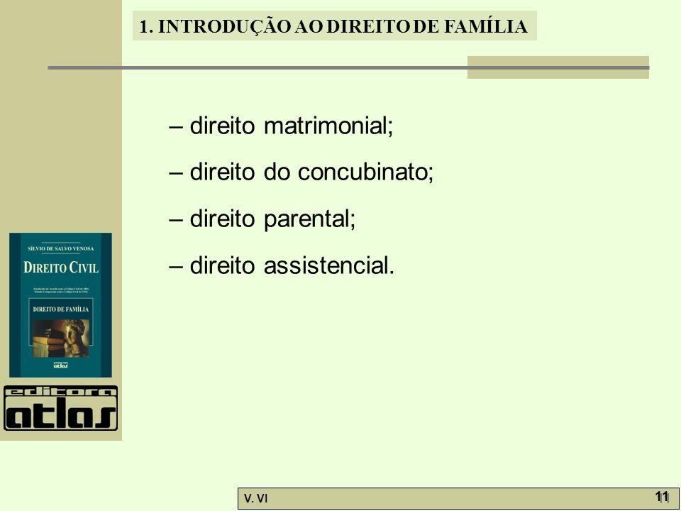 1. INTRODUÇÃO AO DIREITO DE FAMÍLIA V. VI 11 – direito matrimonial; – direito do concubinato; – direito parental; – direito assistencial.