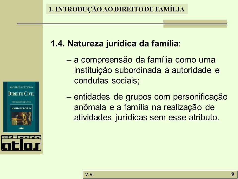 1. INTRODUÇÃO AO DIREITO DE FAMÍLIA V. VI 9 9 1.4. Natureza jurídica da família: – a compreensão da família como uma instituição subordinada à autorid