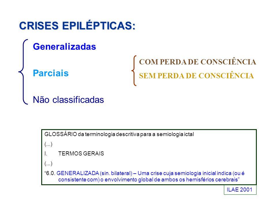CRISES EPILÉPTICAS: Generalizadas Parciais Não classificadas COM PERDA DE CONSCIÊNCIA SEM PERDA DE CONSCIÊNCIA GLOSSÁRIO da terminologia descritiva para a semiologia ictal (...) I.TERMOS GERAIS (...) 6.0.