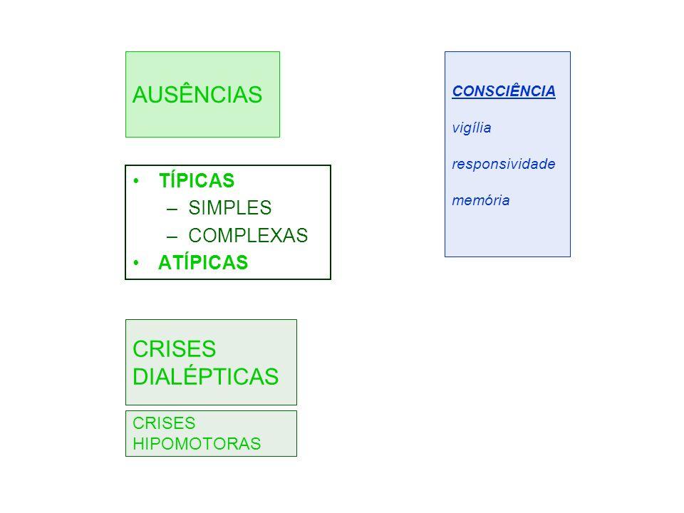 AUSÊNCIAS TÍPICAS –SIMPLES –COMPLEXAS ATÍPICAS CRISES DIALÉPTICAS CONSCIÊNCIA vigília responsividade memória CRISES HIPOMOTORAS