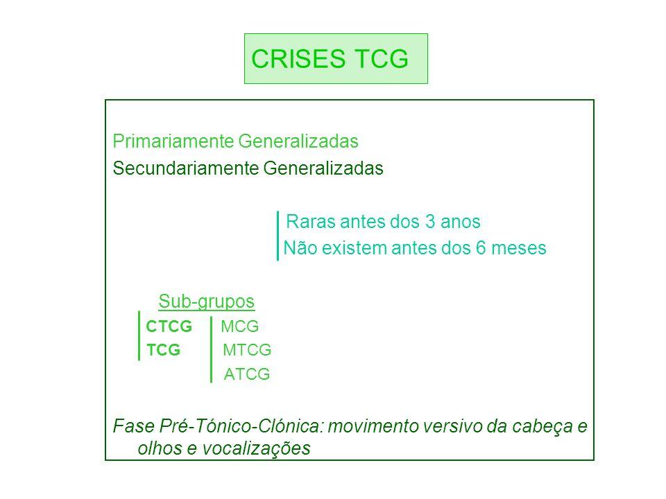 CRISES TCG Primariamente Generalizadas Secundariamente Generalizadas Raras antes dos 3 anos Não existem antes dos 6 meses Sub-grupos CTCG MCG TCG MTCG ATCG Fase Pré-Tónico-Clónica: movimento versivo da cabeça e olhos e vocalizações