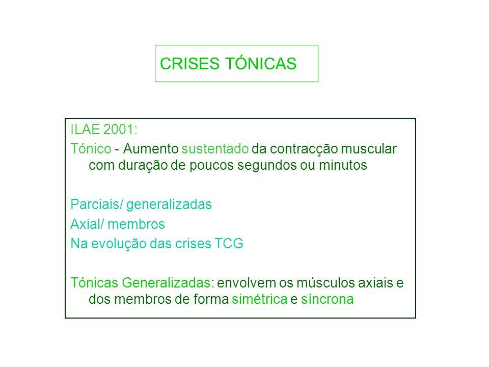CRISES TÓNICAS ILAE 2001: Tónico - Aumento sustentado da contracção muscular com duração de poucos segundos ou minutos Parciais/ generalizadas Axial/ membros Na evolução das crises TCG Tónicas Generalizadas: envolvem os músculos axiais e dos membros de forma simétrica e síncrona