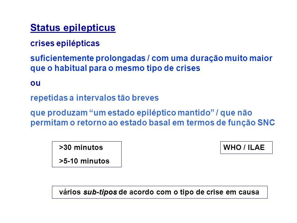 Status epilepticus crises epilépticas suficientemente prolongadas / com uma duração muito maior que o habitual para o mesmo tipo de crises ou repetidas a intervalos tão breves que produzam um estado epiléptico mantido / que não permitam o retorno ao estado basal em termos de função SNC WHO / ILAE >30 minutos >5-10 minutos sub-tipos vários sub-tipos de acordo com o tipo de crise em causa