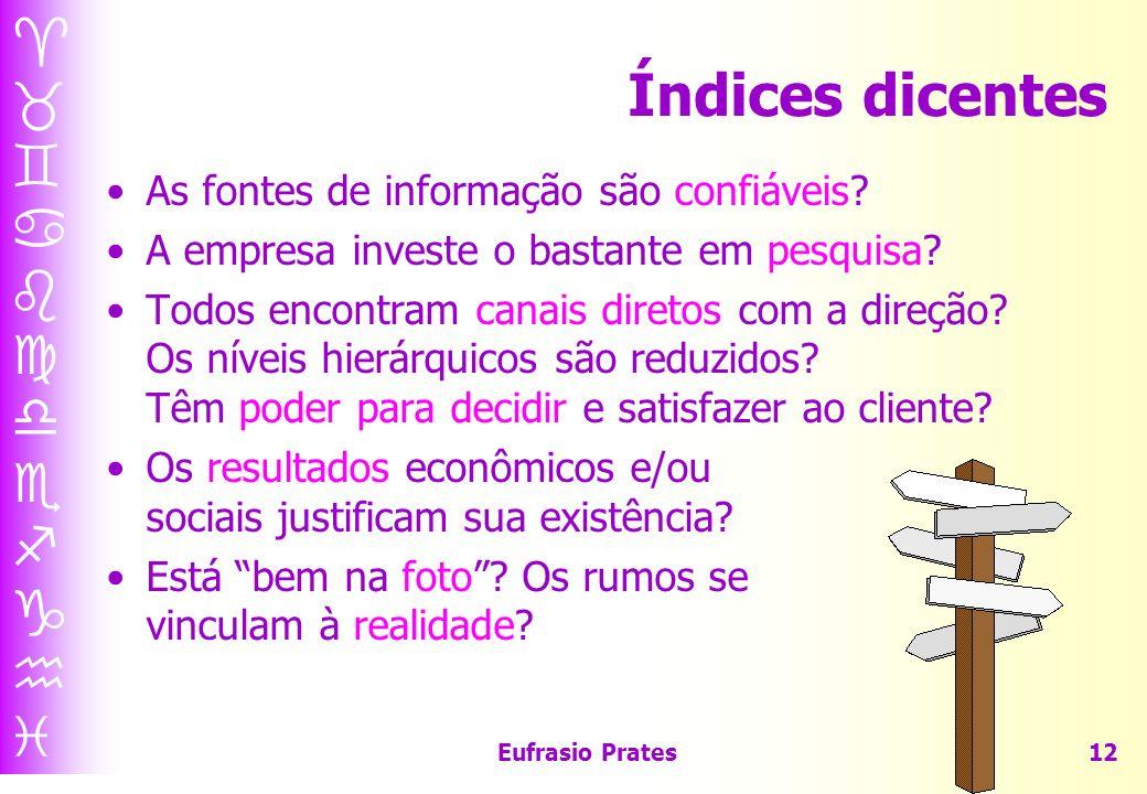 Eufrasio Prates12 Índices dicentes As fontes de informação são confiáveis.