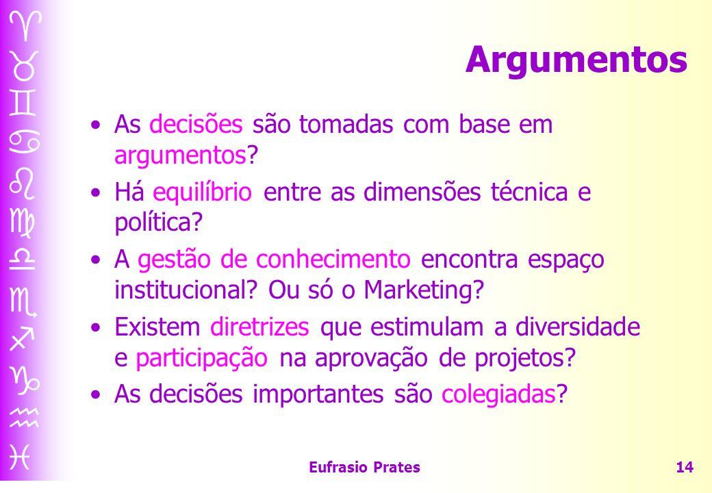 Eufrasio Prates14 Argumentos As decisões são tomadas com base em argumentos.