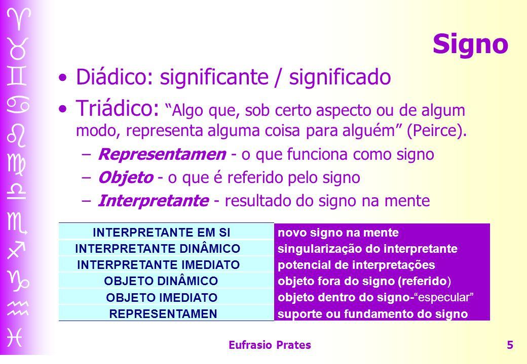 Eufrasio Prates5 Signo Diádico: significante / significado Triádico: Algo que, sob certo aspecto ou de algum modo, representa alguma coisa para alguém (Peirce).
