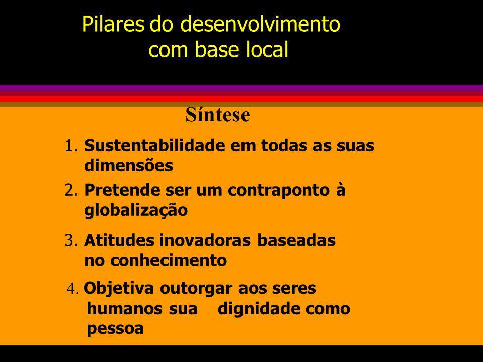 3. Atitudes inovadoras baseadas no conhecimento 1. Sustentabilidade em todas as suas dimensões 2. Pretende ser um contraponto à globalização 4. Objeti
