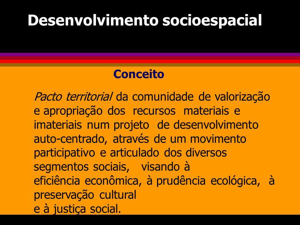 Desenvolvimento socioespacial Conceito Pacto territorial da comunidade de valorização e apropriação dos recursos materiais e imateriais num projeto de