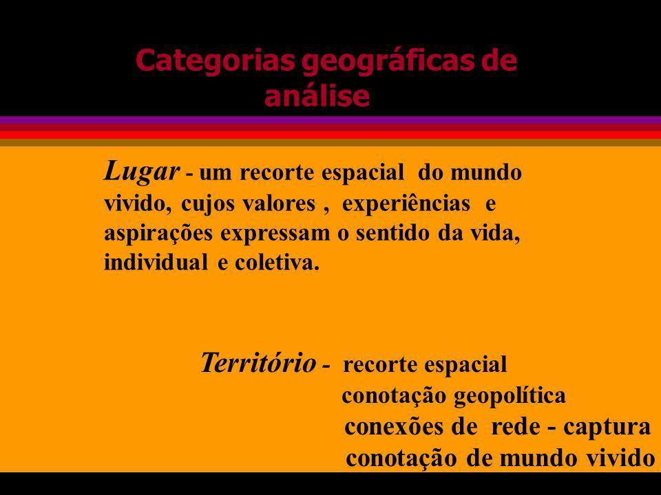 Categorias geográficas de análise Lugar - um recorte espacial do mundo vivido, cujos valores, experiências e aspirações expressam o sentido da vida, i