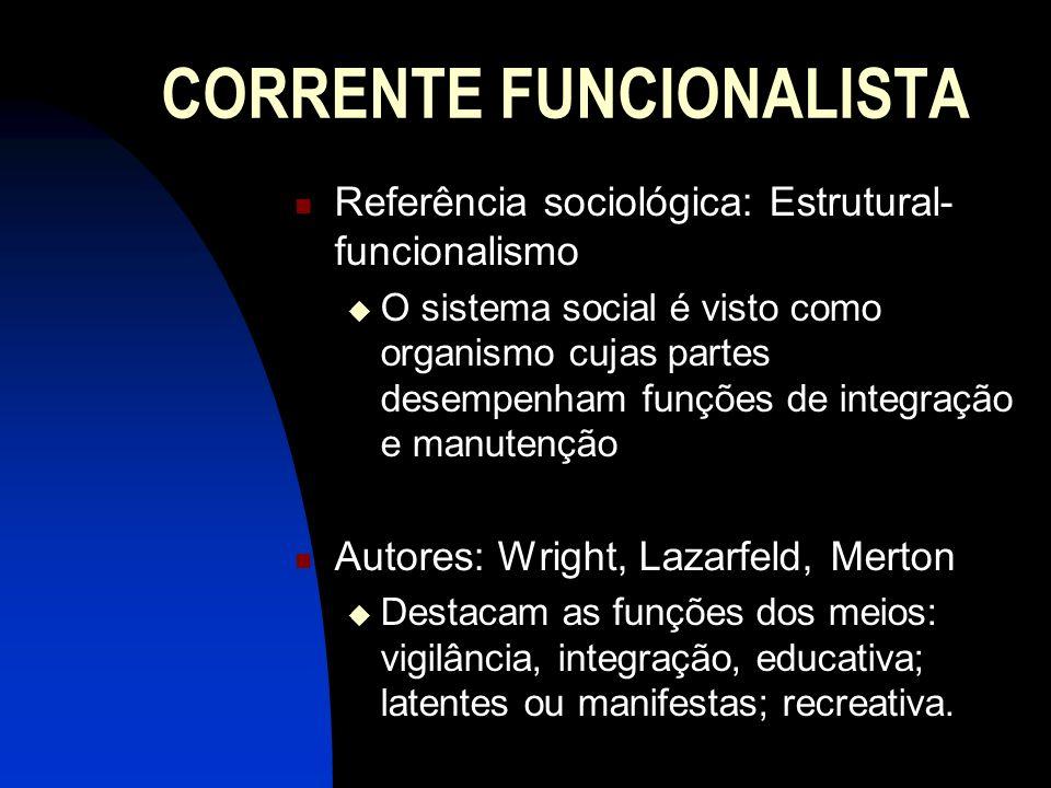 CORRENTE FUNCIONALISTA Referência sociológica: Estrutural- funcionalismo O sistema social é visto como organismo cujas partes desempenham funções de i