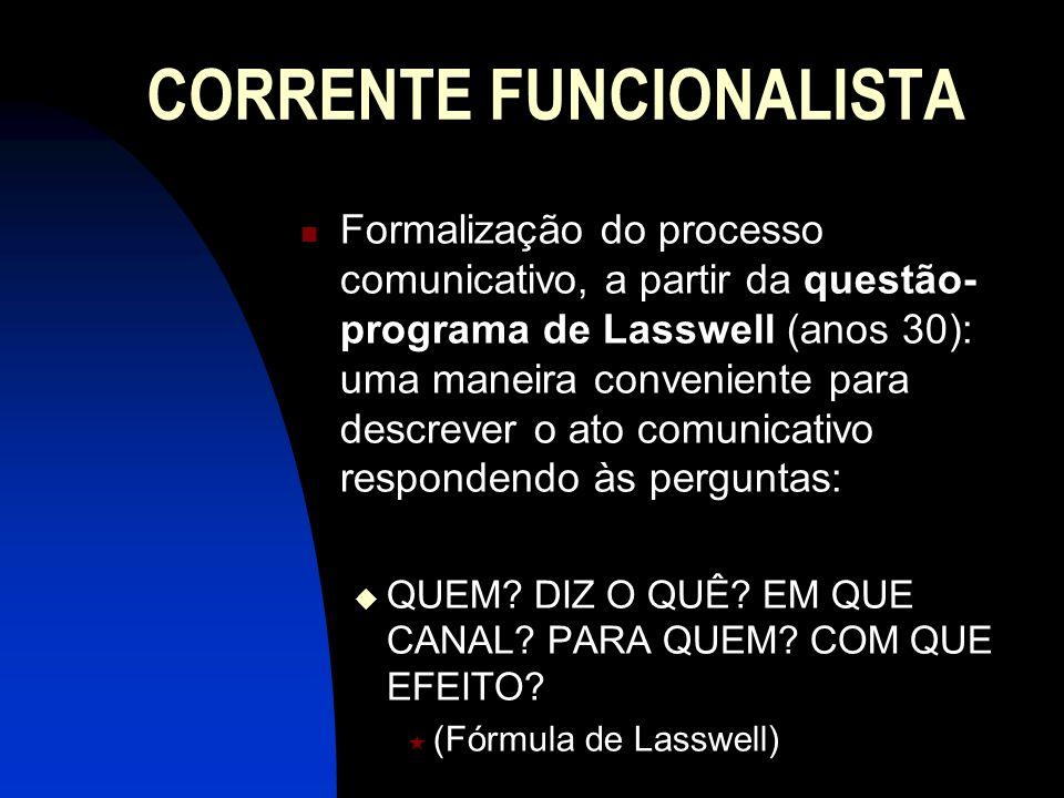 CORRENTE FUNCIONALISTA Formalização do processo comunicativo, a partir da questão- programa de Lasswell (anos 30): uma maneira conveniente para descre