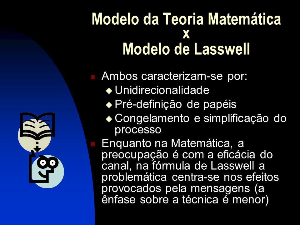 Modelo da Teoria Matemática x Modelo de Lasswell Ambos caracterizam-se por: Unidirecionalidade Pré-definição de papéis Congelamento e simplificação do