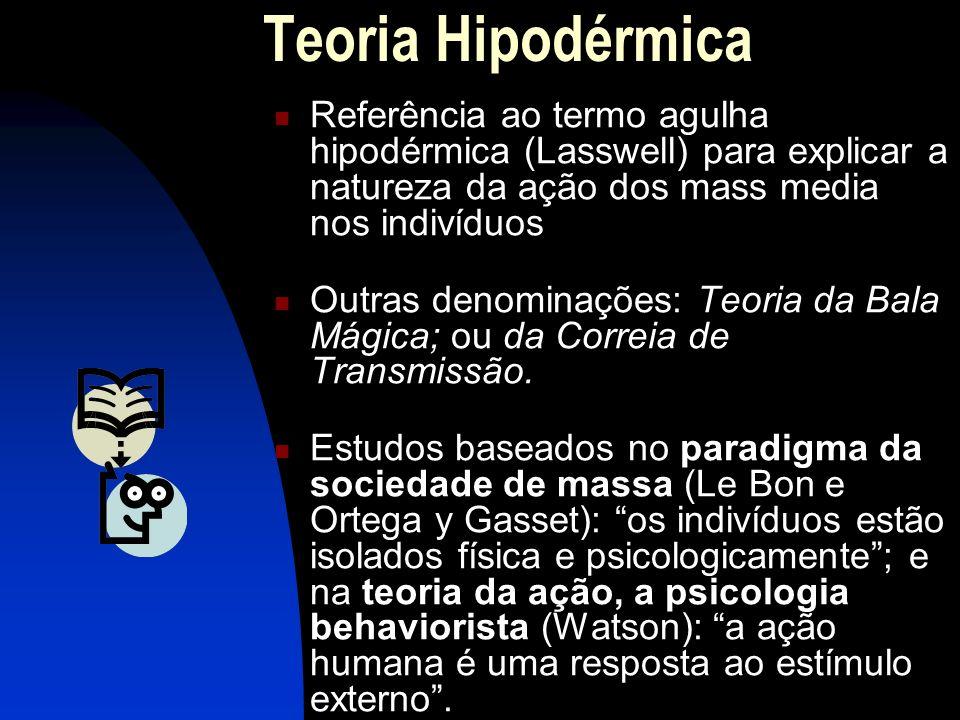 Teoria Hipodérmica Referência ao termo agulha hipodérmica (Lasswell) para explicar a natureza da ação dos mass media nos indivíduos Outras denominaçõe