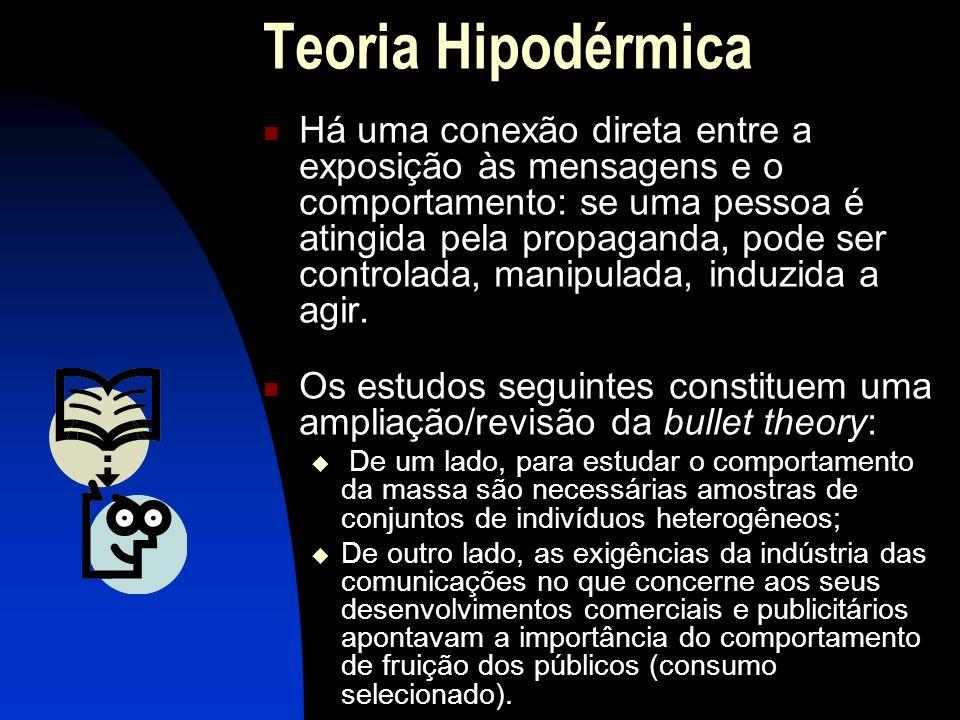 Teoria Hipodérmica Há uma conexão direta entre a exposição às mensagens e o comportamento: se uma pessoa é atingida pela propaganda, pode ser controla