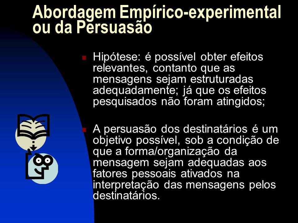 Abordagem Empírico-experimental ou da Persuasão Hipótese: é possível obter efeitos relevantes, contanto que as mensagens sejam estruturadas adequadame