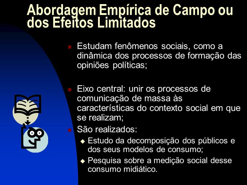 Abordagem Empírica de Campo ou dos Efeitos Limitados Estudam fenômenos sociais, como a dinâmica dos processos de formação das opiniões políticas; Eixo