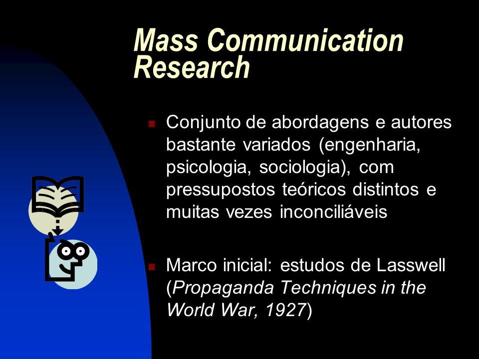 Mass Communication Research Conjunto de abordagens e autores bastante variados (engenharia, psicologia, sociologia), com pressupostos teóricos distint