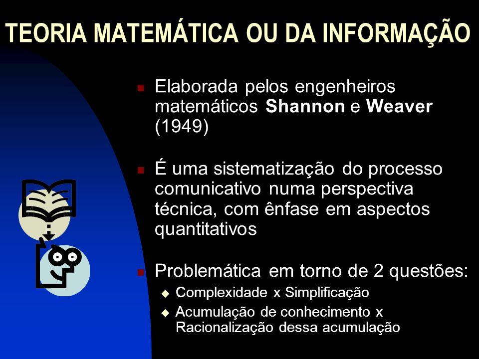 TEORIA MATEMÁTICA OU DA INFORMAÇÃO Elaborada pelos engenheiros matemáticos Shannon e Weaver (1949) É uma sistematização do processo comunicativo numa